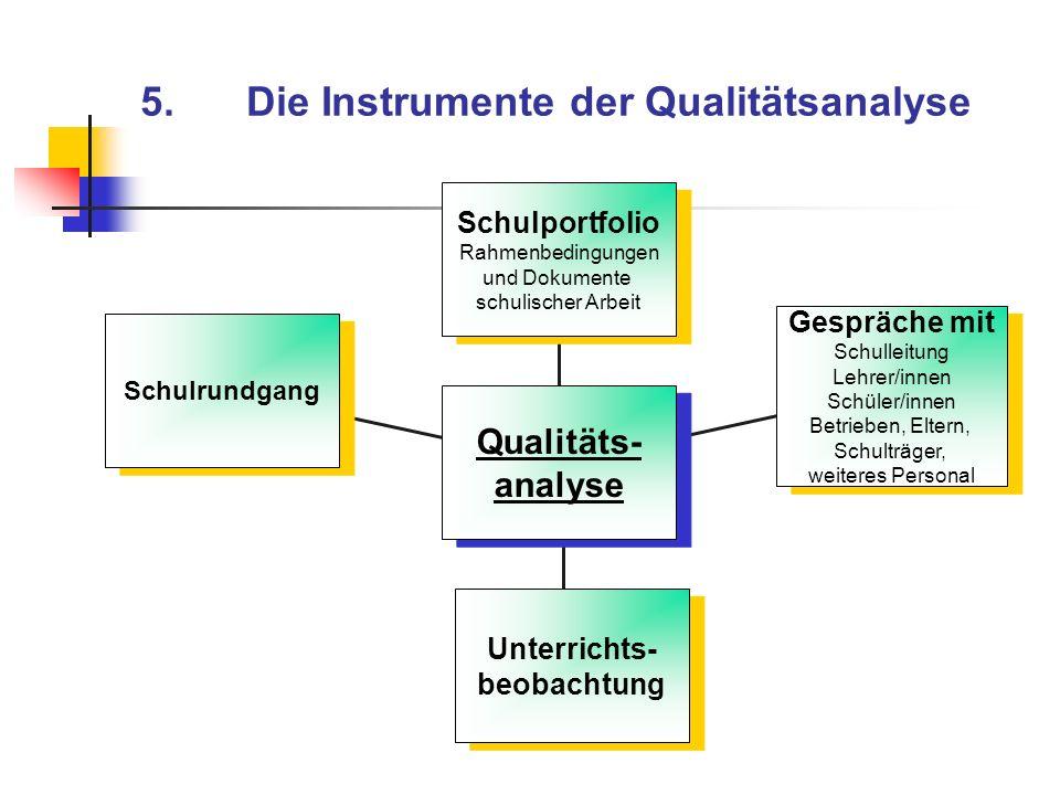 b)Es werden Aufgaben gestellt, die problembezogenes Denken und entdeckendes Lernen fördern Bewertung: ++vorbildlich +angemessen -nicht mehr angemessen