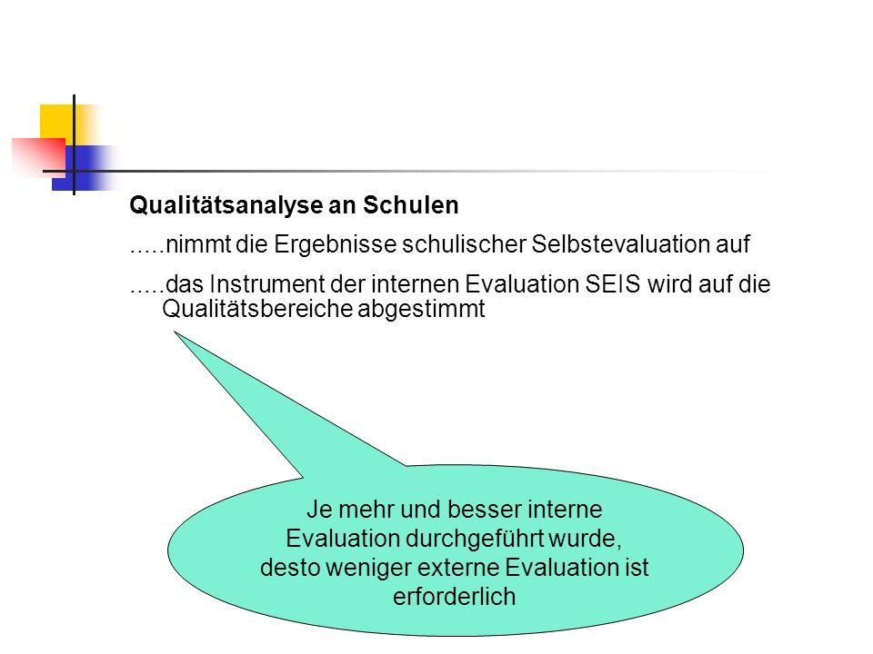 2.Leitentscheidungen für die Konzeptentwicklung Qualitätsanalyse an Schulen.....beschreibt die Stärken und Schwächen einer Schule als System.....dient
