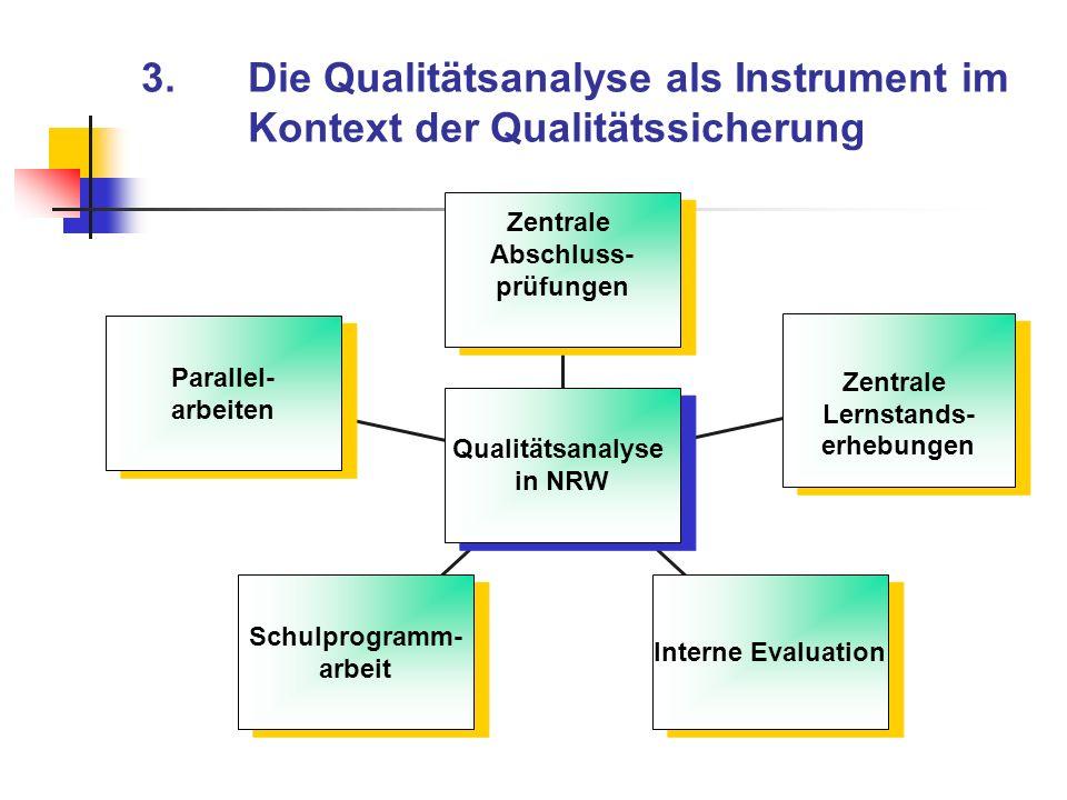 Qualitätsanalyse an Schulen.....nimmt die Ergebnisse schulischer Selbstevaluation auf.....das Instrument der internen Evaluation SEIS wird auf die Qua