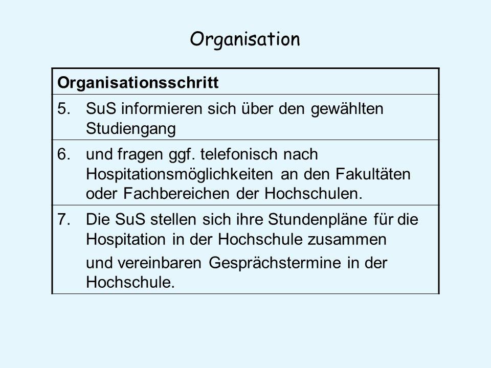 Organisation Organisationsschritt 5.SuS informieren sich über den gewählten Studiengang 6.und fragen ggf.
