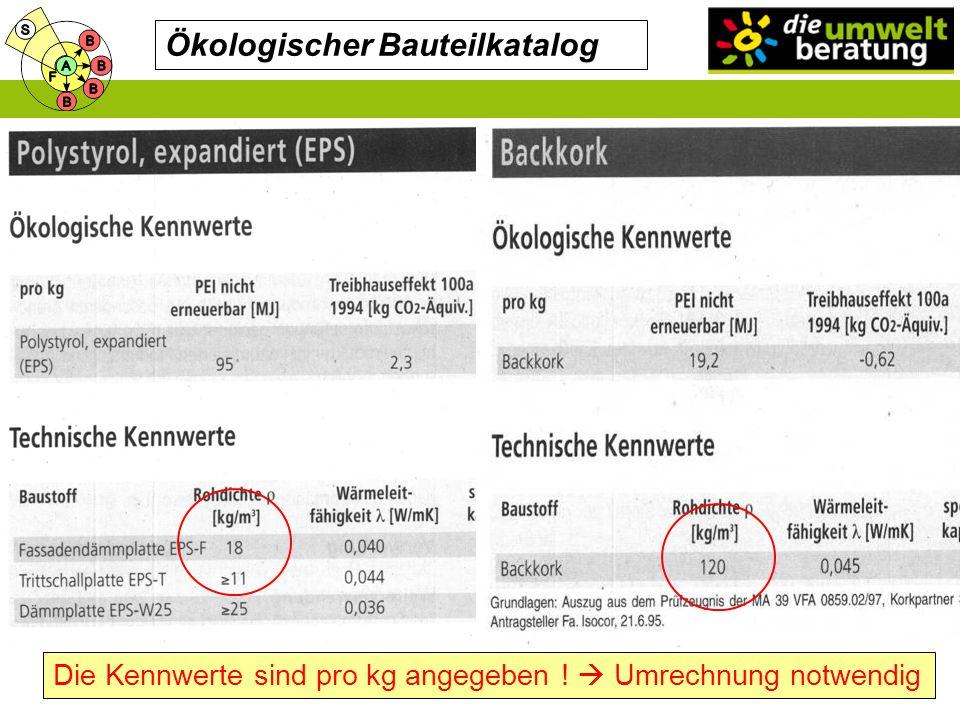 Die Kennwerte sind pro kg angegeben ! Umrechnung notwendig Ökologischer Bauteilkatalog