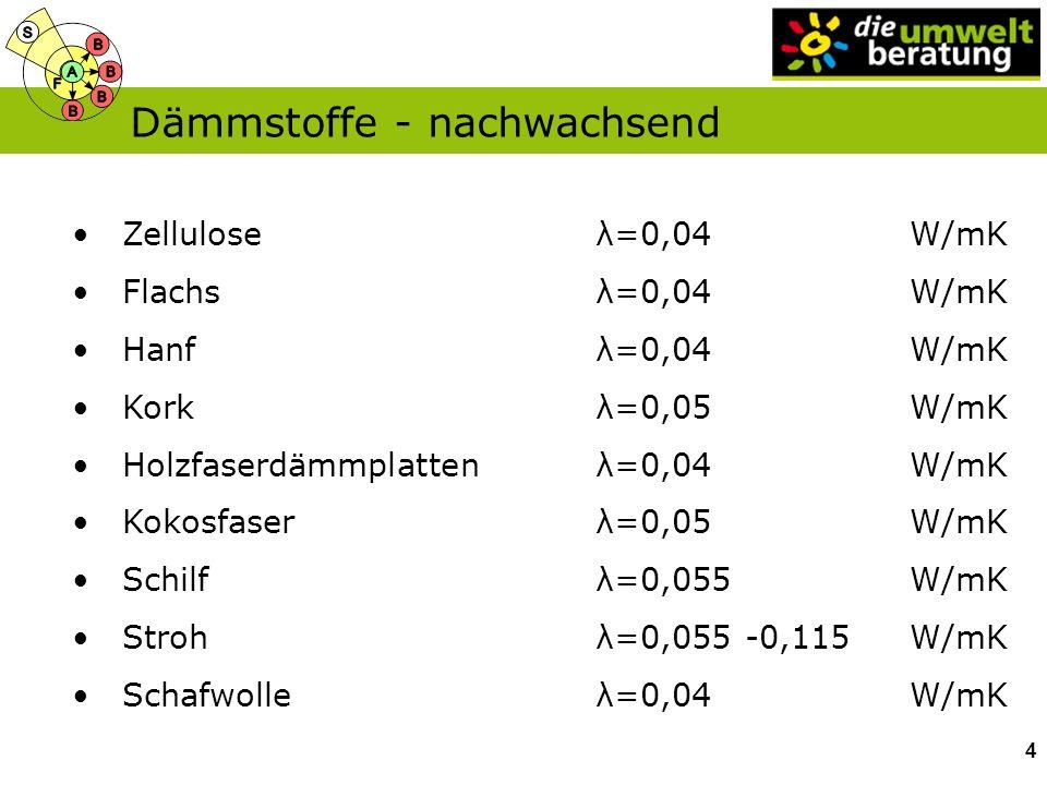 Zelluloseλ=0,04 W/mK Flachs λ=0,04 W/mK Hanfλ=0,04 W/mK Korkλ=0,05 W/mK Holzfaserdämmplattenλ=0,04 W/mK Kokosfaserλ=0,05 W/mK Schilfλ=0,055 W/mK Strohλ=0,055 -0,115 W/mK Schafwolleλ=0,04 W/mK Dämmstoffe - nachwachsend 4