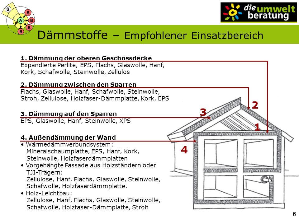 Dämmstoffe – Empfohlener Einsatzbereich 1.