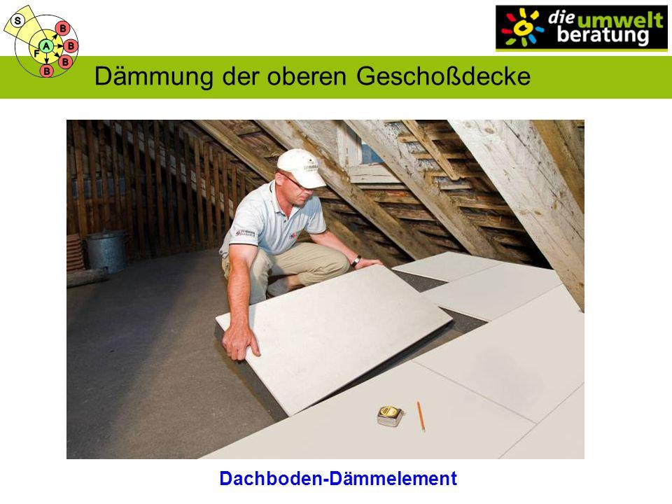 Dachboden-Dämmelement Dämmung der oberen Geschoßdecke