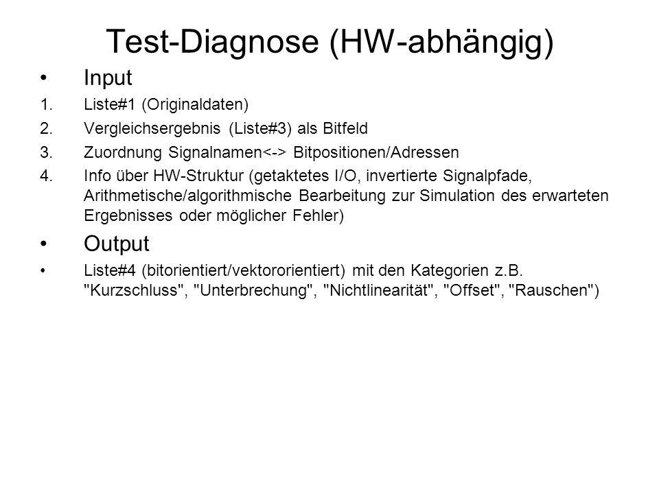 Test-Diagnose (HW-abhängig) Input 1.Liste#1 (Originaldaten) 2.Vergleichsergebnis (Liste#3) als Bitfeld 3.Zuordnung Signalnamen Bitpositionen/Adressen 4.Info über HW-Struktur (getaktetes I/O, invertierte Signalpfade, Arithmetische/algorithmische Bearbeitung zur Simulation des erwarteten Ergebnisses oder möglicher Fehler) Output Liste#4 (bitorientiert/vektororientiert) mit den Kategorien z.B.