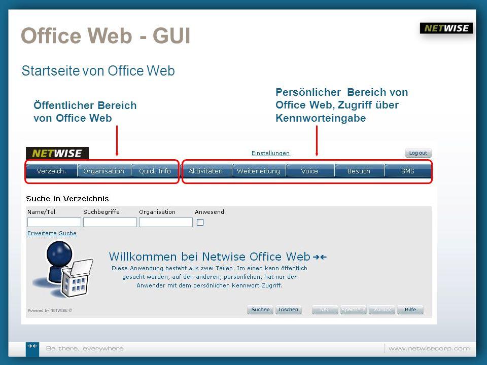 Office Web - GUI Startseite von Office Web Öffentlicher Bereich von Office Web Persönlicher Bereich von Office Web, Zugriff über Kennworteingabe