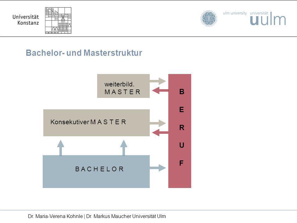 Bachelor- und Masterstruktur weiterbild. M A S T E R Konsekutiver M A S T E R B A C H E L O R BERUFBERUF Dr. Maria-Verena Kohnle | Dr. Markus Maucher