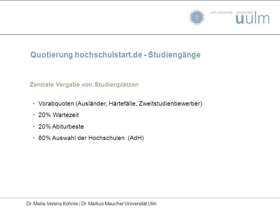 Quotierung hochschulstart.de - Studiengänge Zentrale Vergabe von Studienplätzen Vorabquoten (Ausländer, Härtefälle, Zweitstudienbewerber) 20% Wartezei