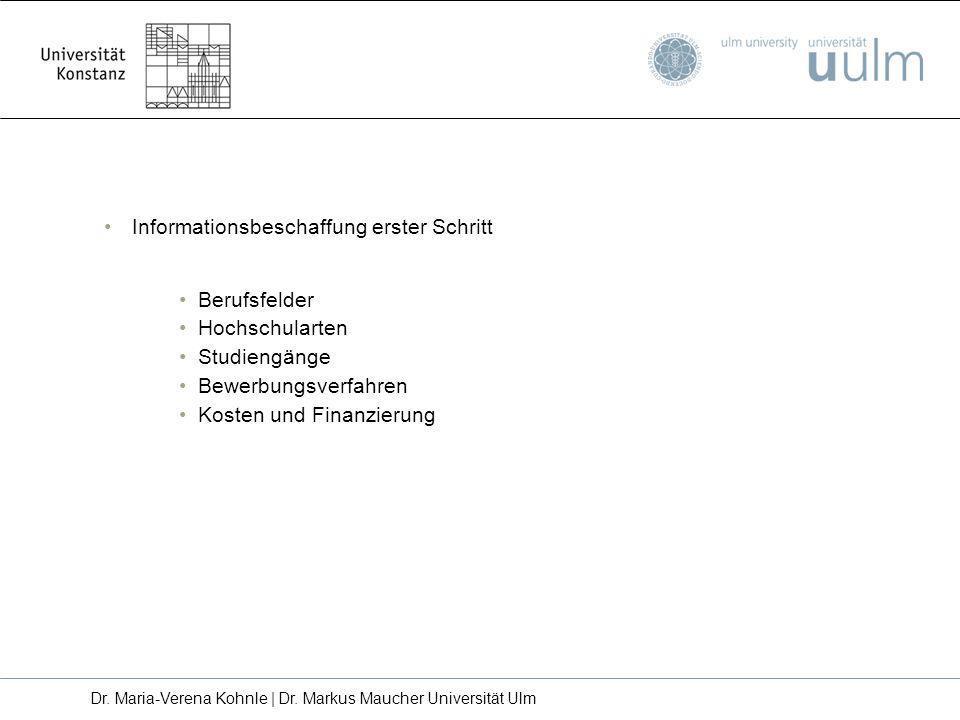 Informationsbeschaffung erster Schritt Berufsfelder Hochschularten Studiengänge Bewerbungsverfahren Kosten und Finanzierung Dr. Maria-Verena Kohnle |