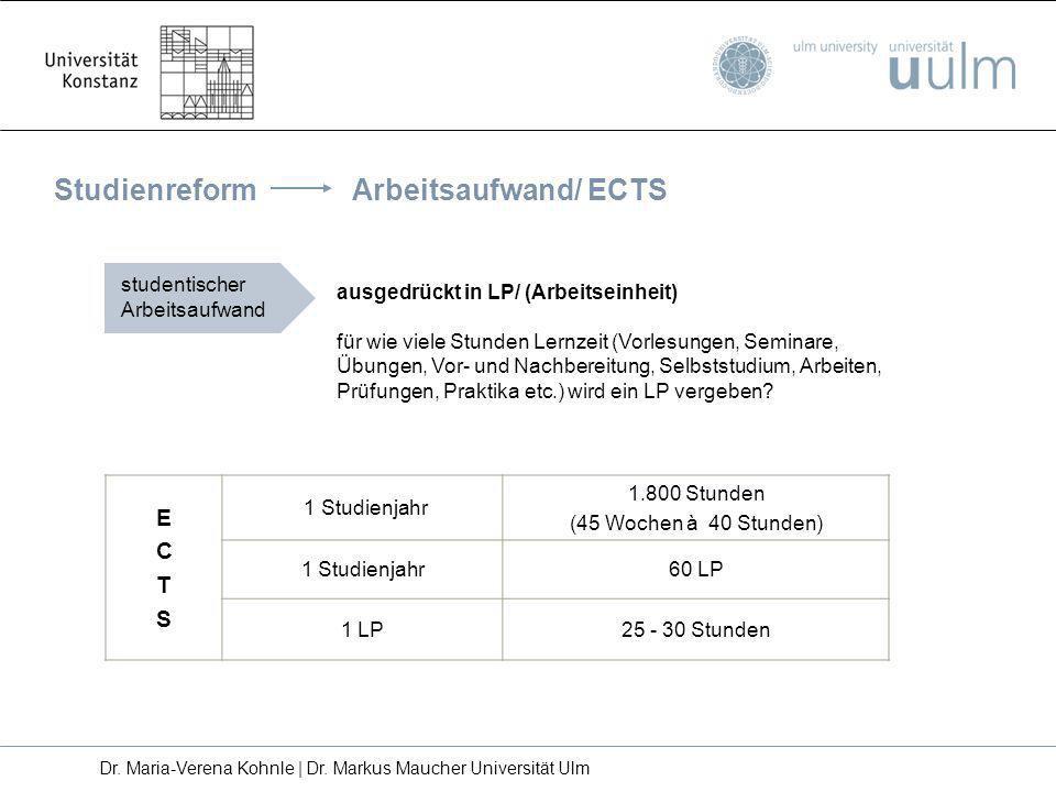 Quotierung hochschulstart.de - Studiengänge Zentrale Vergabe von Studienplätzen Vorabquoten (Ausländer, Härtefälle, Zweitstudienbewerber) 20% Wartezeit 20% Abiturbeste 60% Auswahl der Hochschulen (AdH) Dr.