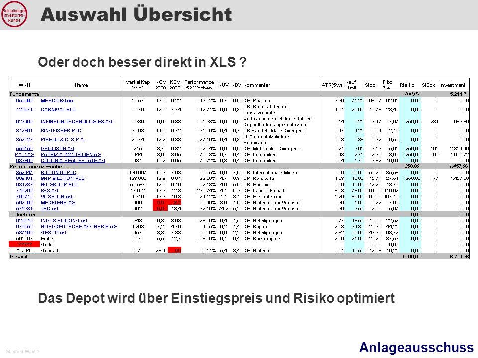 Anlageausschuss Manfred Wahl 8 Heidelberger Investoren- Runde Auswahl Übersicht Oder doch besser direkt in XLS .