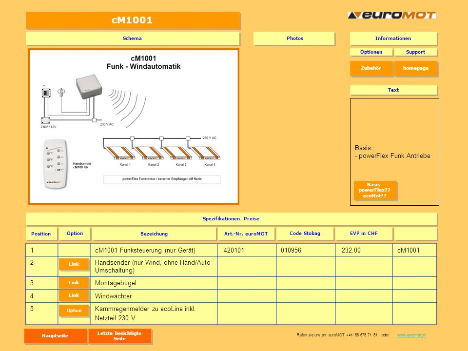 cM1001 1cM1001 Funksteuerung (nur Gerät) 420101010956 232.00cM1001 2Handsender (nur Wind, ohne Hand/Auto Umschaltung) 3Montagebügel 4Windwächter 5Kamm
