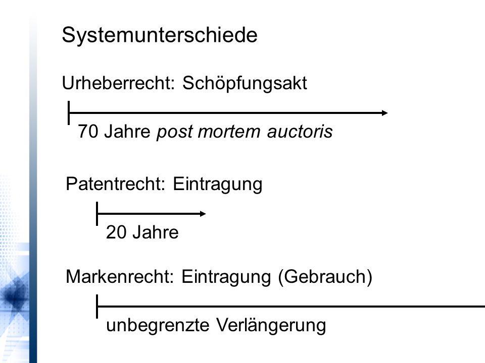 unbegrenzte Verlängerung Urheberrecht: Schöpfungsakt 70 Jahre post mortem auctoris Patentrecht: Eintragung 20 Jahre Markenrecht: Eintragung (Gebrauch) Systemunterschiede