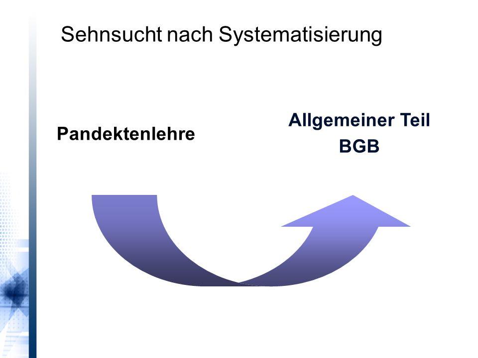 Pandektenlehre Allgemeiner Teil BGB Sehnsucht nach Systematisierung