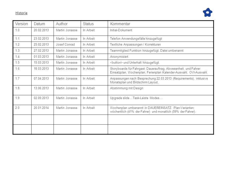 VersionDatumAuthorStatusKommentar 1.020.02.2013Martin JonasseIn ArbeitInitial-Dokument 1.1 23.02.2013 Martin JonasseIn ArbeitTelefon Anwendungsfälle h