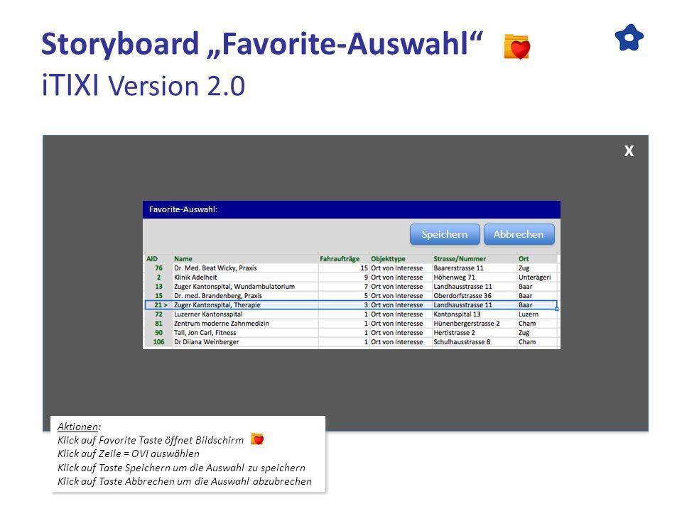 Storyboard Favorite-Auswahl iTIXI Version 2.0 Aktionen: Klick auf Favorite Taste öffnet Bildschirm Klick auf Zeile = OVI auswählen Klick auf Taste Spe