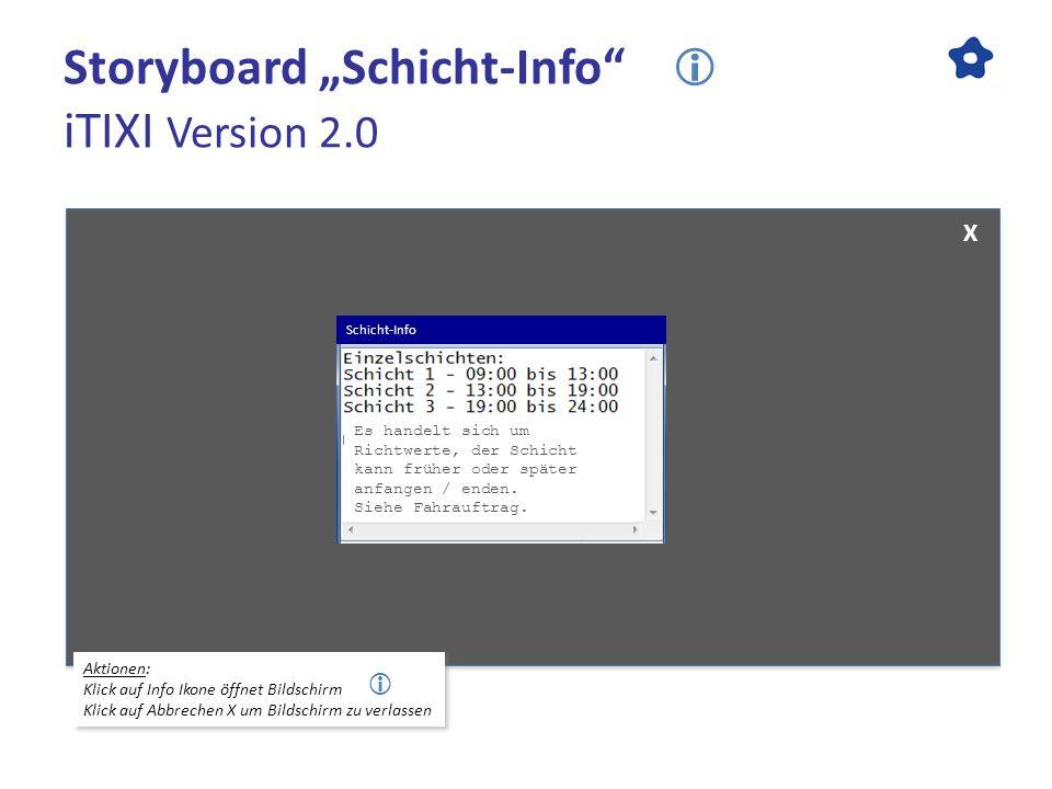 Storyboard Schicht-Info iTIXI Version 2.0 Aktionen: Klick auf Info Ikone öffnet Bildschirm Klick auf Abbrechen X um Bildschirm zu verlassen Aktionen: