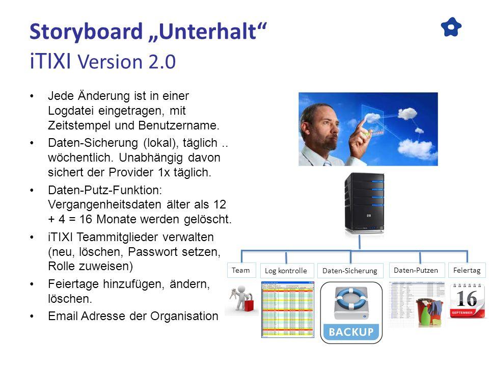 Storyboard Unterhalt iTIXI Version 2.0 Jede Änderung ist in einer Logdatei eingetragen, mit Zeitstempel und Benutzername. Daten-Sicherung (lokal), täg