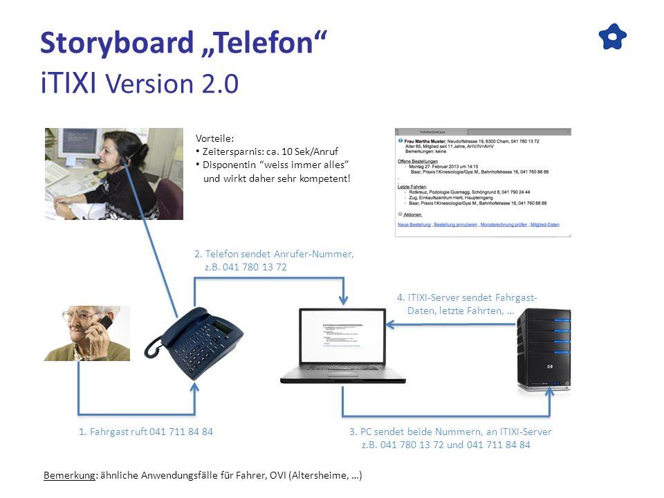 Storyboard Telefon iTIXI Version 2.0 1. Fahrgast ruft 041 711 84 84 2. Telefon sendet Anrufer-Nummer, z.B. 041 780 13 72 3. PC sendet beide Nummern, a