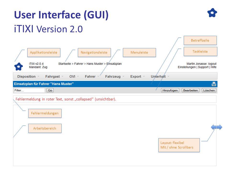 User Interface (GUI) iTIXI Version 2.0 Navigationsleiste Applikationsleiste Menuleiste Taskleiste Arbeitsbereich Layout: flexibel Mit / ohne Scrollbar