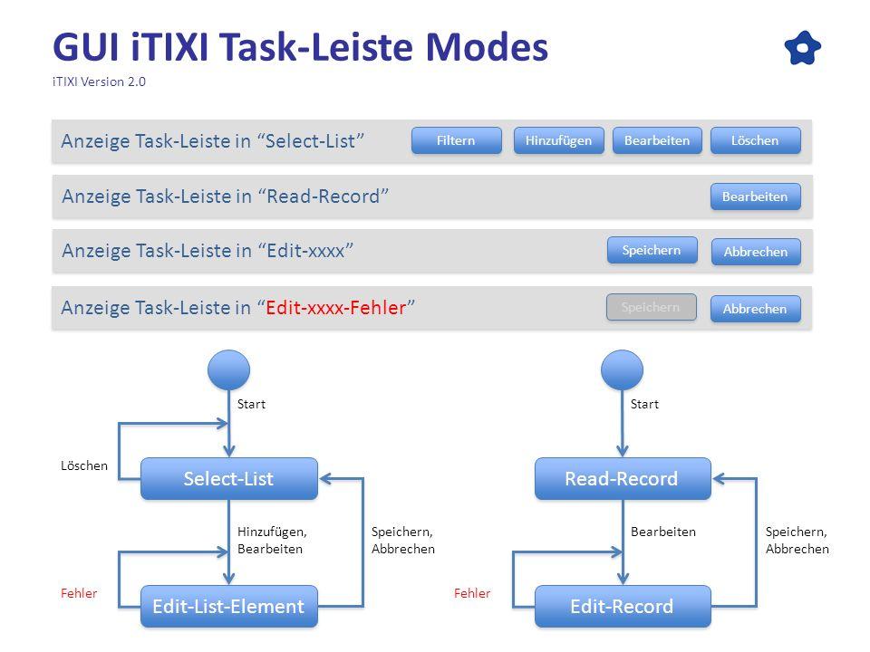 GUI iTIXI Task-Leiste Modes iTIXI Version 2.0 Anzeige Task-Leiste in Select-List Bearbeiten Löschen Hinzufügen Anzeige Task-Leiste in Edit-xxxx Speich