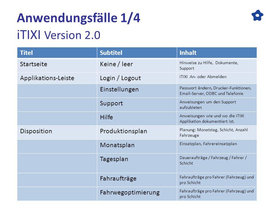 Anwendungsfälle 2/4 iTIXI Version 2.0 TitelSubtitelInhalt Fahrgast-VerwaltungFahrgast-Liste Liste mit allen Fahrgäste Fahrgast-Daten Daten von den Fahrgäste Dauerauftrag Wiederholende Fahraufträge.
