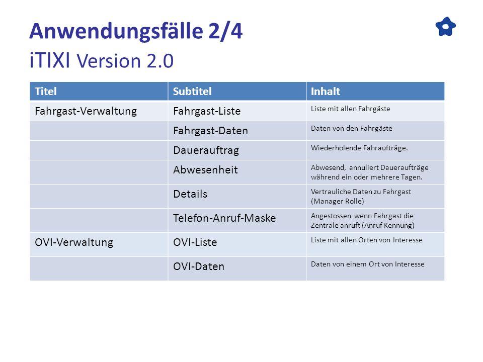Anwendungsfälle 2/4 iTIXI Version 2.0 TitelSubtitelInhalt Fahrgast-VerwaltungFahrgast-Liste Liste mit allen Fahrgäste Fahrgast-Daten Daten von den Fah