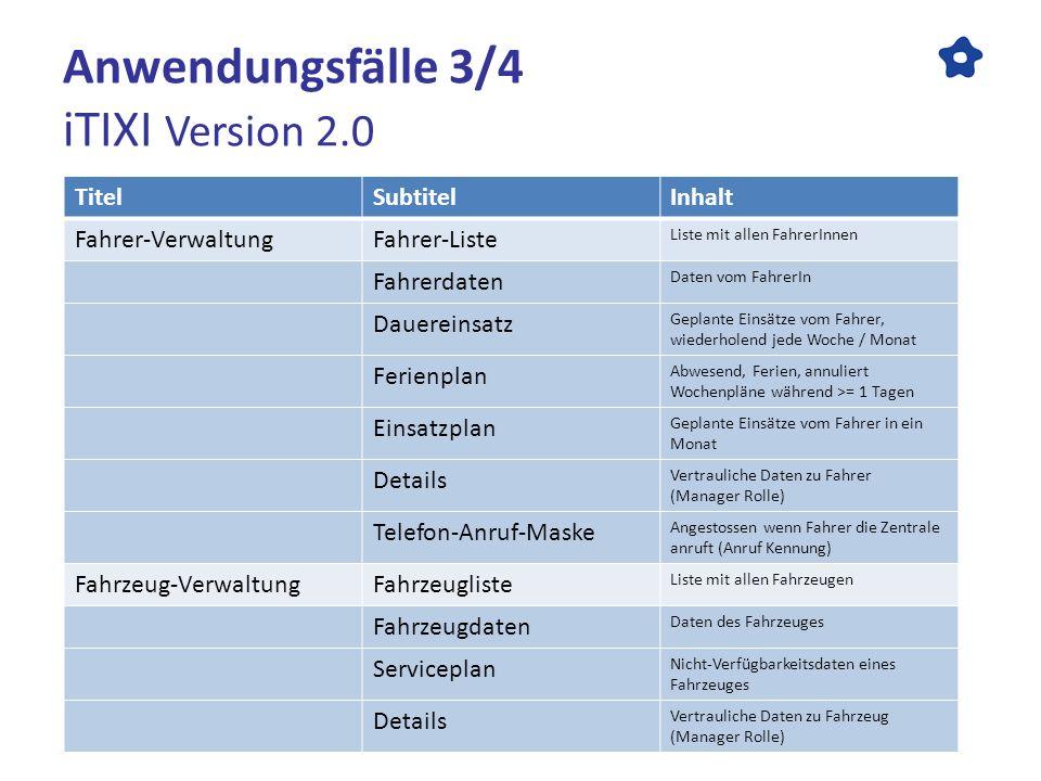 Anwendungsfälle 3/4 iTIXI Version 2.0 TitelSubtitelInhalt Fahrer-VerwaltungFahrer-Liste Liste mit allen FahrerInnen Fahrerdaten Daten vom FahrerIn Dau