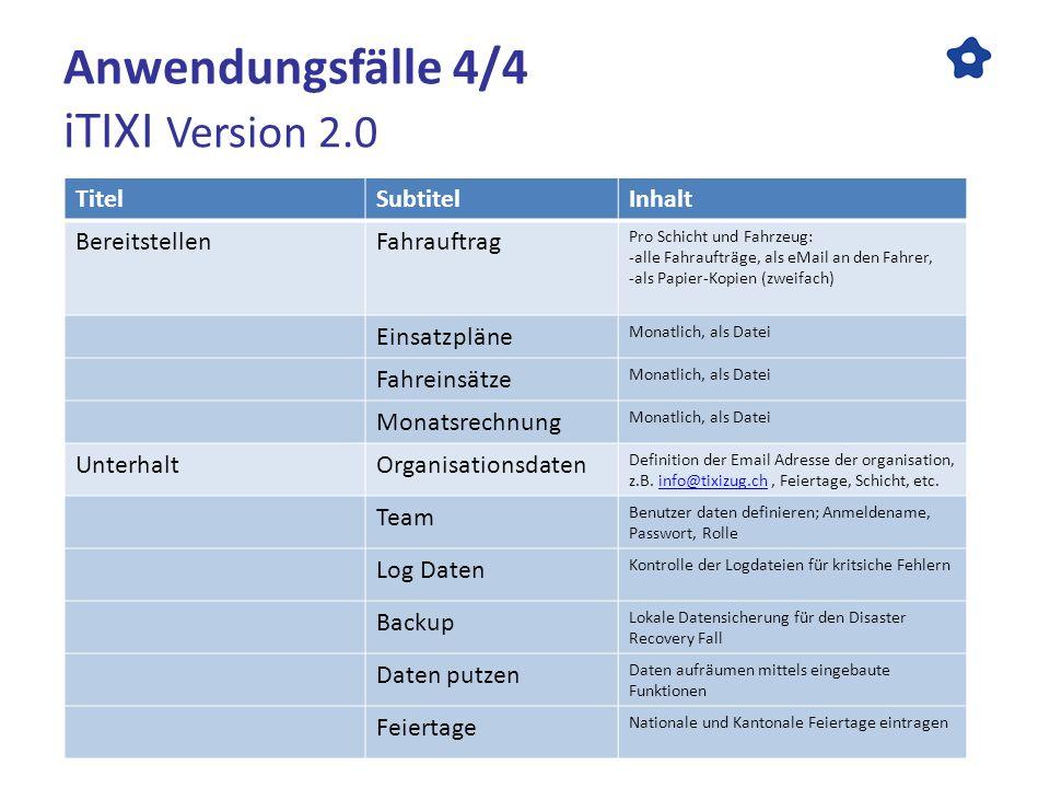 Anwendungsfälle 4/4 iTIXI Version 2.0 TitelSubtitelInhalt BereitstellenFahrauftrag Pro Schicht und Fahrzeug: -alle Fahraufträge, als eMail an den Fahr