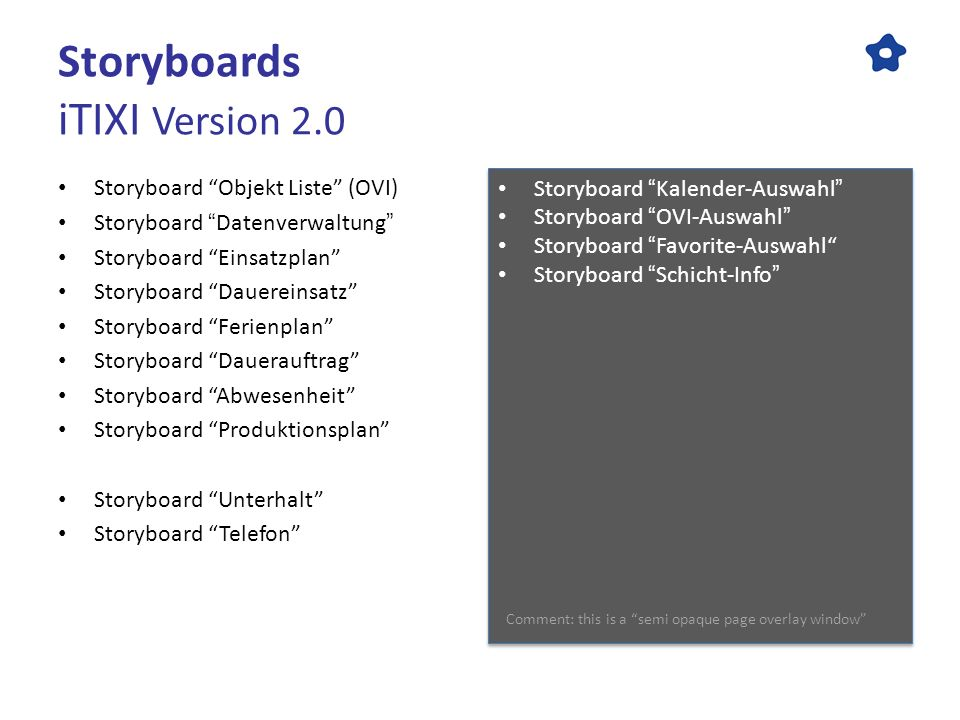Storyboards iTIXI Version 2.0 Storyboard Objekt Liste (OVI) Storyboard Datenverwaltung Storyboard Einsatzplan Storyboard Dauereinsatz Storyboard Ferie