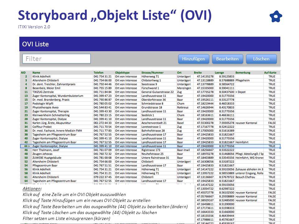 Storyboard Objekt Liste (OVI) iTIXI Version 2.0 Bearbeiten Löschen Hinzufügen Aktionen: Klick auf eine Zeile um ein OVI Objekt auszuwählen Klick auf T