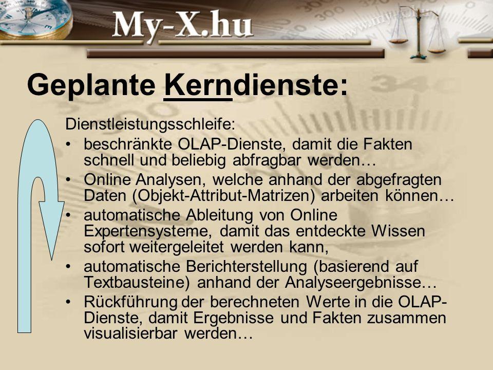 INNOCSEKK 156/2006 Anhang: online Expertensystem I.
