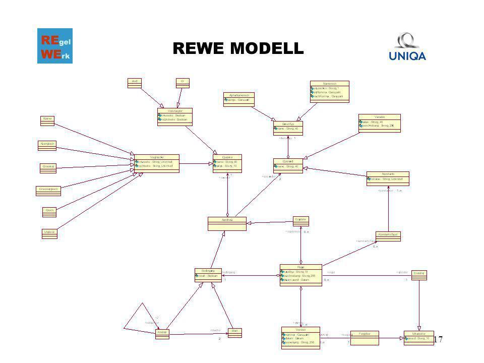 17 REWE MODELL