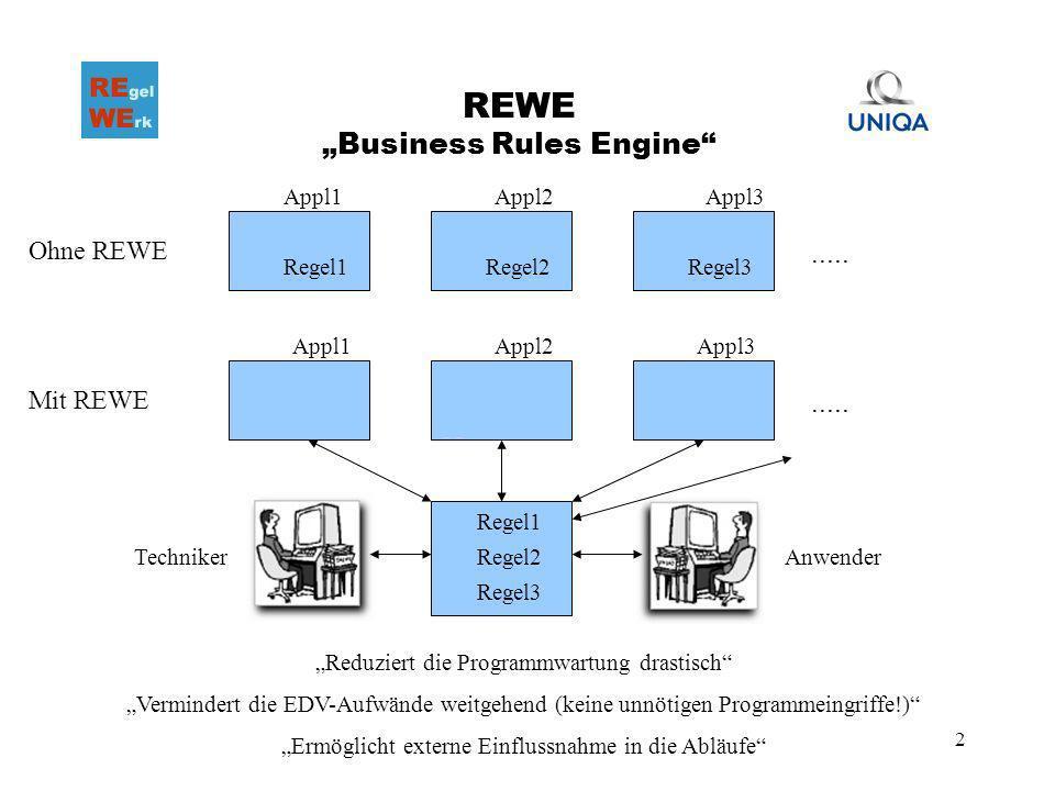 2 REWE Business Rules Engine Ohne REWE Appl1 Appl3Appl2Appl1 Appl3Appl2 Regel1 Regel3 Regel2 Regel1 Regel3Regel2 AnwenderTechniker..... Reduziert die