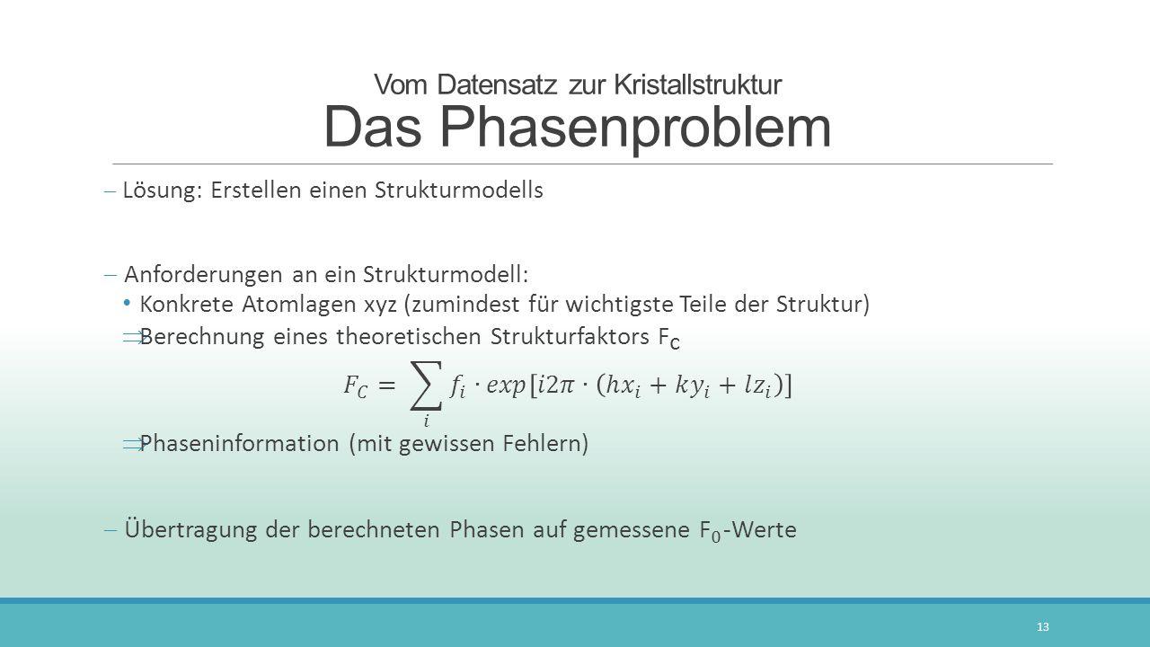 Vom Datensatz zur Kristallstruktur Das Phasenproblem 13