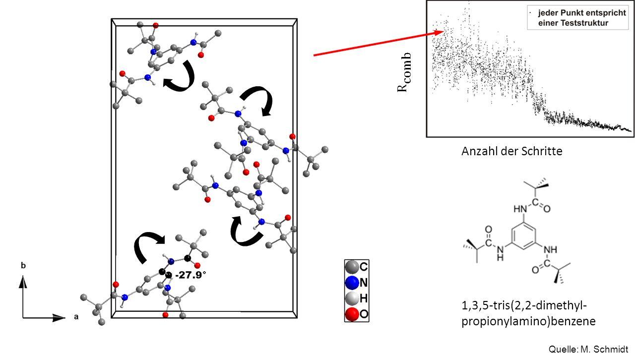 Anzahl der Schritte 1,3,5-tris(2,2-dimethyl- propionylamino)benzene Quelle: M. Schmidt