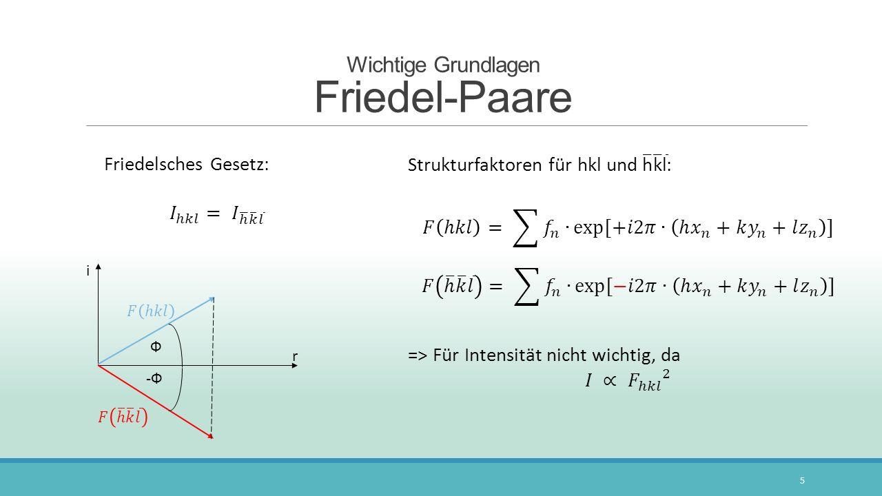 Wichtige Grundlagen Systematische Auslöschung integrale Auslöschung Grund : Zentrierung Zonale Auslöschung Grund: Gleitspiegelebenen Serielle Auslöschung Grund: Schraubenachsen Beispiel: für hkl: h+k+l 2n Innenzentrierung Beispiel: für 0kl: k+l 2n n-Gleitspiegelebene senkrecht zu a Beispiel: für h00: h 2n => 2 -Schraubenachse parallel zu a 6