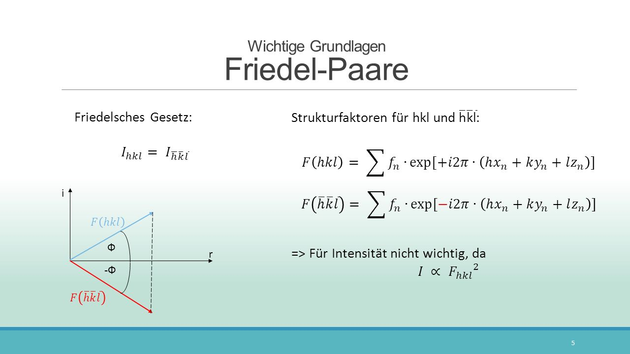 Wichtige Grundlagen Friedel-Paare 5 r i Ф -Ф-Ф