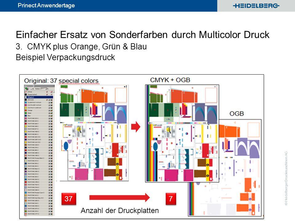 © Heidelberger Druckmaschinen AG Prinect Anwendertage Einfacher Ersatz von Sonderfarben durch Multicolor Druck 3. CMYK plus Orange, Grün & Blau Beispi