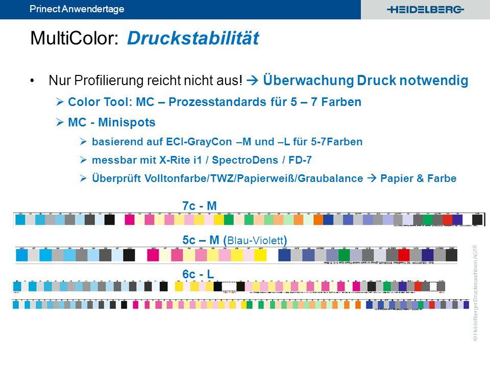 © Heidelberger Druckmaschinen AG Prinect Anwendertage MultiColor: Druckstabilität Nur Profilierung reicht nicht aus! Überwachung Druck notwendig Color