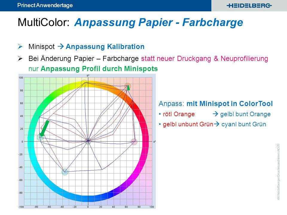 © Heidelberger Druckmaschinen AG Prinect Anwendertage MultiColor: Anpassung Papier - Farbcharge Minispot Anpassung Kalibration Bei Änderung Papier – F