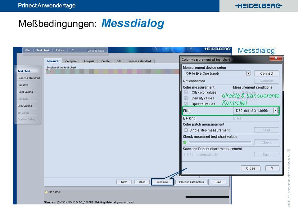 © Heidelberger Druckmaschinen AG Prinect Anwendertage 25 direkte & transparente Kontrolle! Meßbedingungen: Messdialog Messdialog