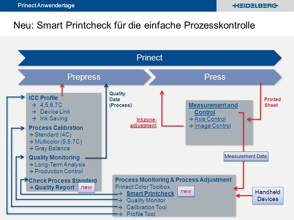 © Heidelberger Druckmaschinen AG Prinect Anwendertage Neu: Smart Printcheck für die einfache Prozesskontrolle