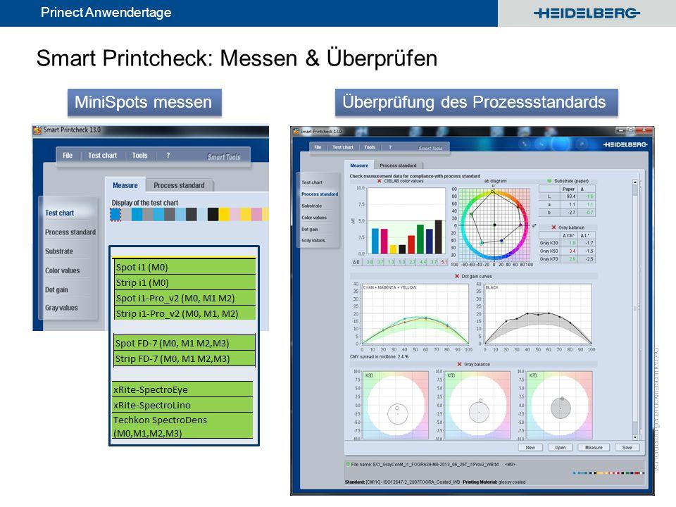 © Heidelberger Druckmaschinen AG Prinect Anwendertage Smart Printcheck: Messen & Überprüfen Überprüfung des Prozessstandards MiniSpots messen