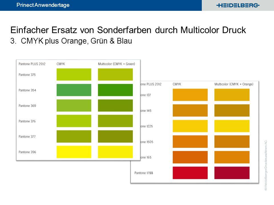 © Heidelberger Druckmaschinen AG Prinect Anwendertage Einfacher Ersatz von Sonderfarben durch Multicolor Druck 3. CMYK plus Orange, Grün & Blau