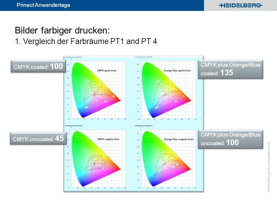 © Heidelberger Druckmaschinen AG Prinect Anwendertage Bilder farbiger drucken.