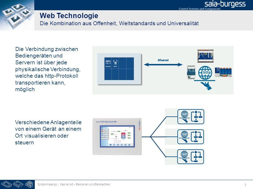 3 Web Technologie Die Kombination aus Offenheit, Weltstandards und Universalität Verschiedene Anlagenteile von einem Gerät an einem Ort visualisieren
