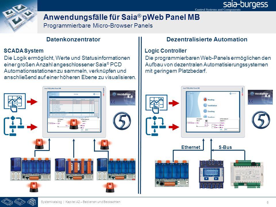 6 Anwendungsfälle für Saia ® pWeb Panel MB Programmierbare Micro-Browser Panels S-Bus Ethernet Datenkonzentrator Die Logik ermöglicht, Werte und Statu