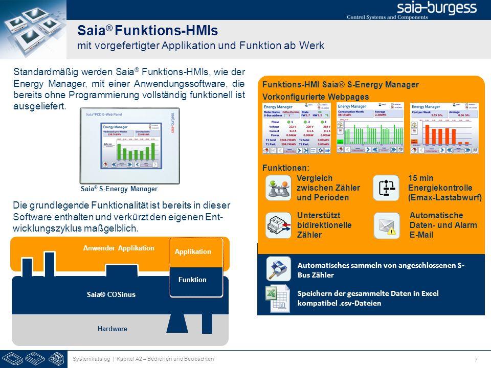 7 Saia ® Funktions-HMIs mit vorgefertigter Applikation und Funktion ab Werk Standardmäßig werden Saia ® Funktions-HMIs, wie der Energy Manager, mit ei