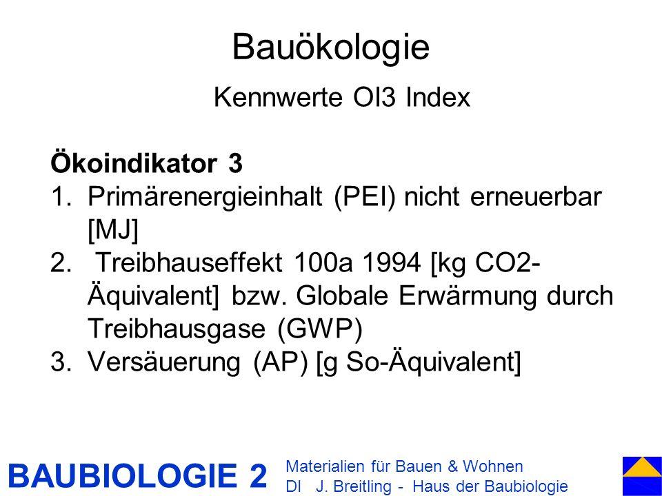 BAUBIOLOGIE 2 Bauökologie Materialien für Bauen & Wohnen DI J. Breitling - Haus der Baubiologie Kennwerte OI3 Index Ökoindikator 3 1.Primärenergieinha